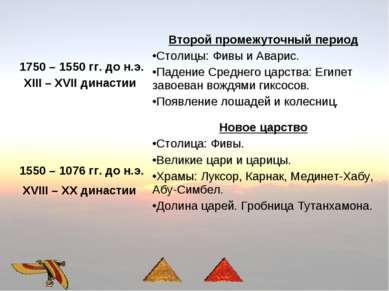 1750 – 1550 гг. до н.э. XIII – XVII династии Второй промежуточный период Стол...
