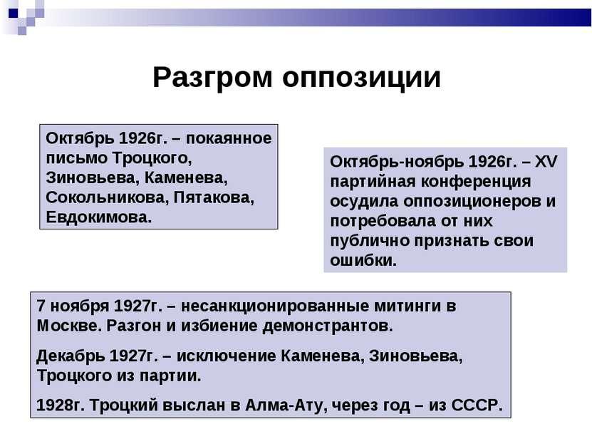 Разгром оппозиции Октябрь 1926г. – покаянное письмо Троцкого, Зиновьева, Каме...