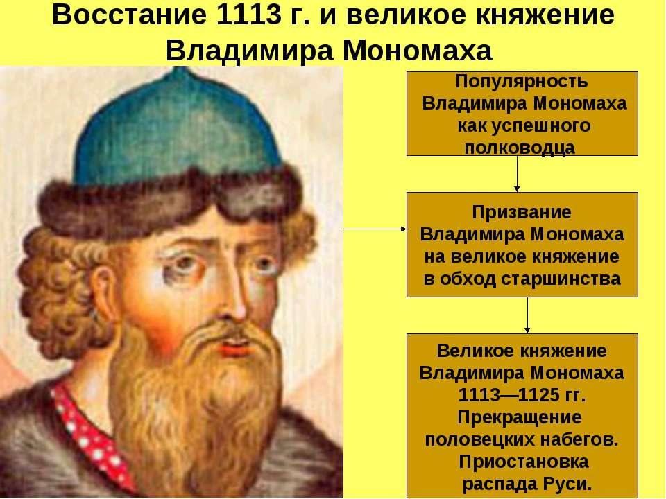 Восстание 1113 г. и великое княжение Владимира Мономаха 1113 г. – смерть Свят...