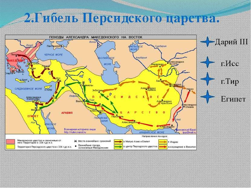 2.Гибель Персидского царства. Дарий III г.Исс г.Тир Египет
