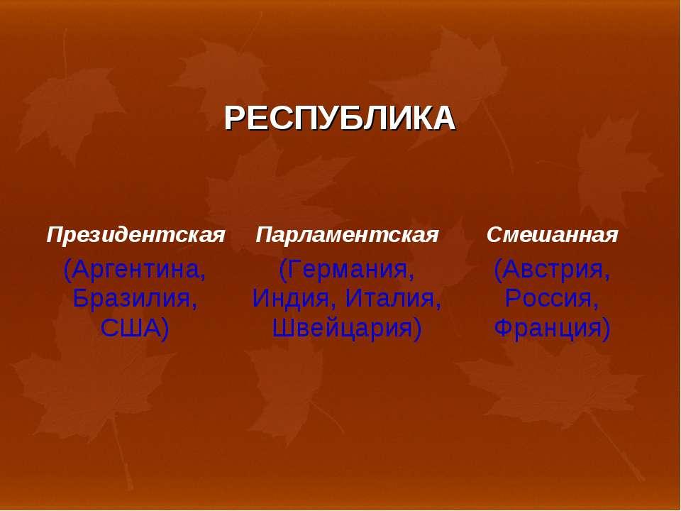 РЕСПУБЛИКА Президентская (Аргентина, Бразилия, США) Парламентская (Германия, ...