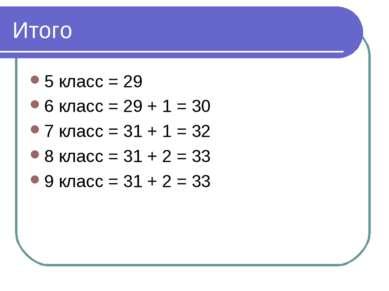 Итого 5 класс = 29 6 класс = 29 + 1 = 30 7 класс = 31 + 1 = 32 8 класс = 31 +...
