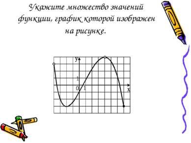 Укажите множество значений функции, график которой изображен на рисунке.