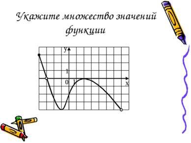 Укажите множество значений функции
