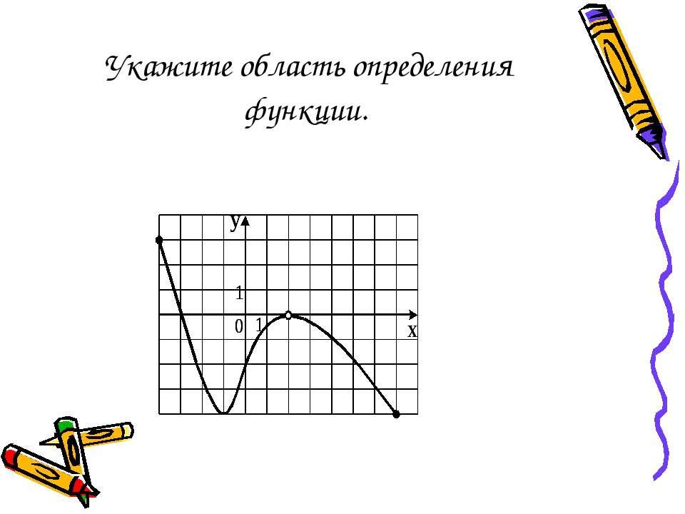 Укажите область определения функции.