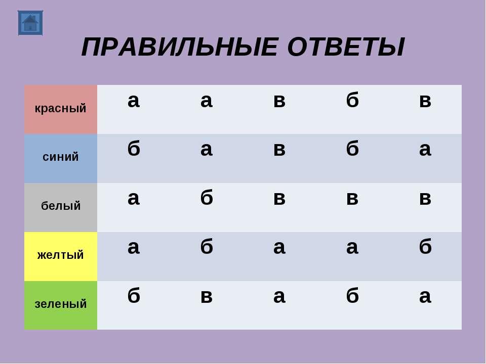 ПРАВИЛЬНЫЕ ОТВЕТЫ красный а а в б в синий б а в б а белый а б в в в желтый а ...