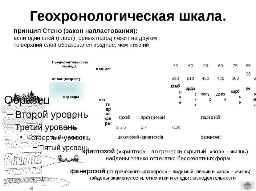 Ранний докембрий: древнейшие следы жизни на Земле В.И.Вернадский (1922 г.): ...