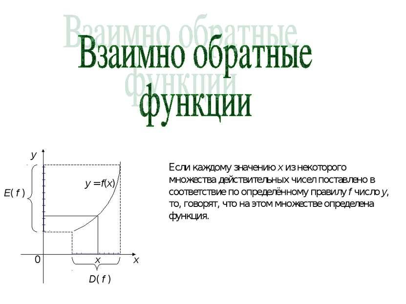 Если каждому значению х из некоторого множества действительных чисел поставле...