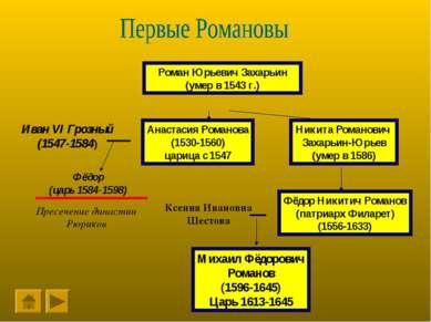 Роман Юрьевич Захарьин (умер в 1543 г.) Никита Романович Захарьин-Юрьев (умер...