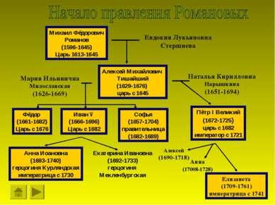 Михаил Фёдорович Романов (1596-1645) Царь 1613-1645 Евдокия Лукьяновна Стершн...