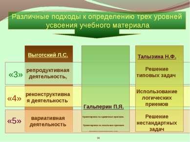 Различные подходы к определению трех уровней усвоения учебного материала «3» ...