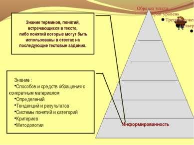 Информированность Знание : Способов и средств обращения с конкретным материал...