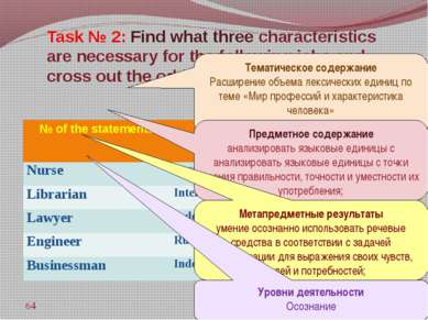 Task № 2: Find what three characteristics are necessary for the following job...