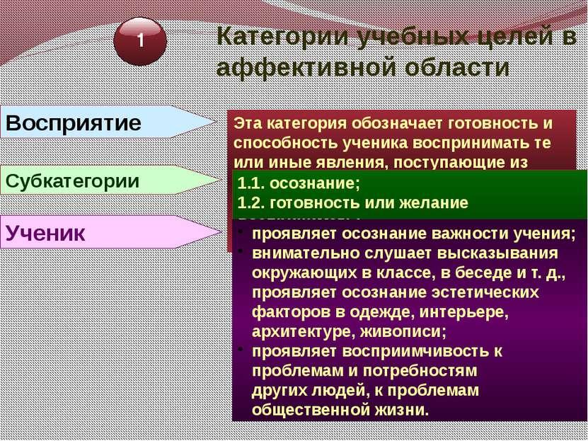 Категории учебных целей в аффективной области Восприятие Эта категория обозна...