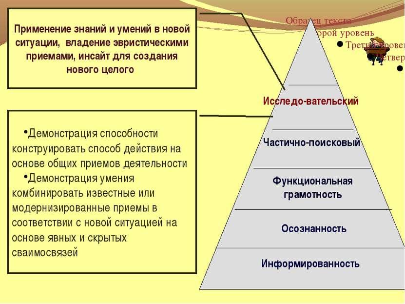 Осознанность Информированность Применение знаний и умений в новой ситуации, в...