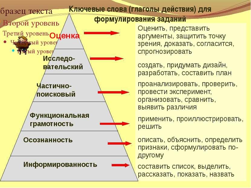 Ключевые слова (глаголы действия) для формулирования заданий Оценить, предста...