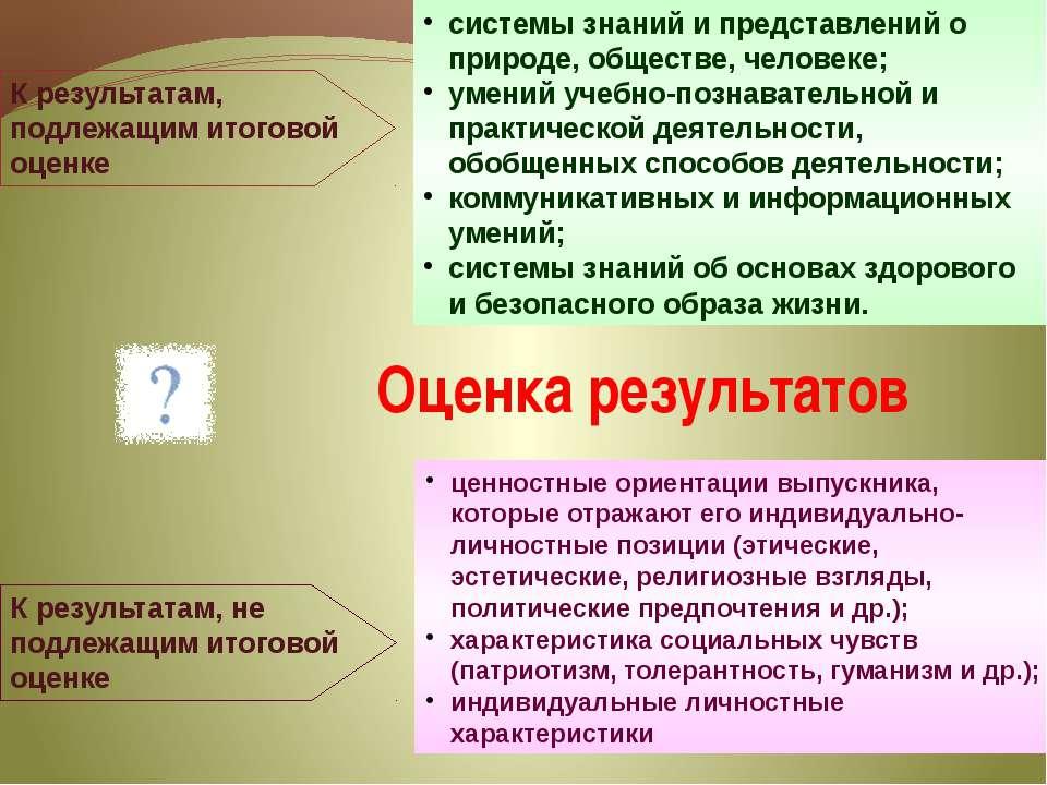 Оценка результатов К результатам, подлежащим итоговой оценке системы знаний и...