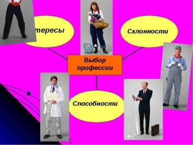 Выбор профессии Интересы Склонности Способности