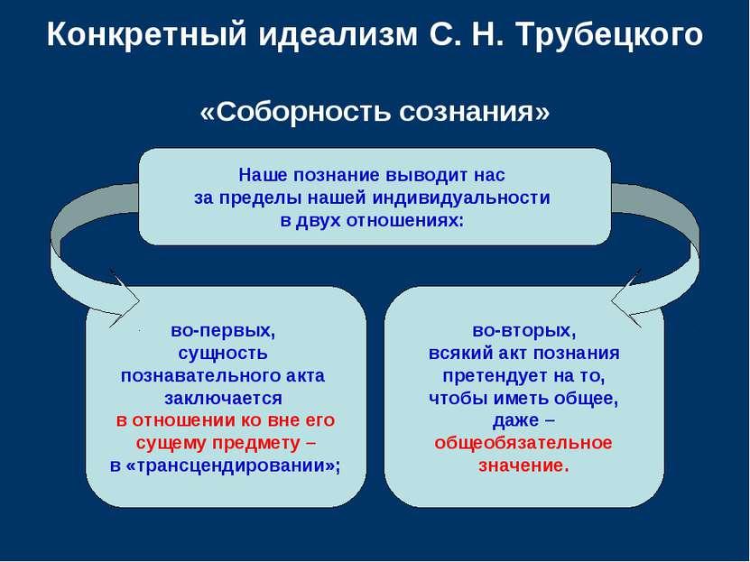 во-первых, сущность познавательного акта заключается в отношении ко вне его с...