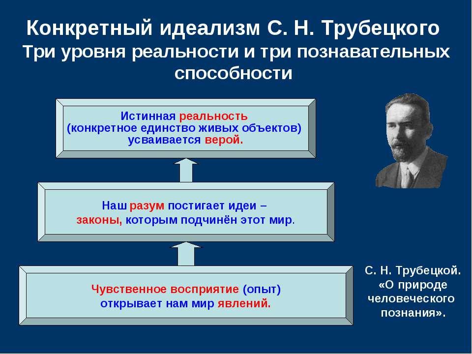 Конкретный идеализм С.Н.Трубецкого Три уровня реальности и три познавательн...
