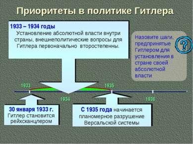 Приоритеты в политике Гитлера 30 января 1933 г. Гитлер становится рейхсканцле...