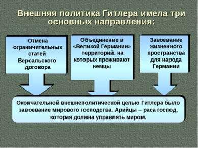 Внешняя политика Гитлера имела три основных направления: Отмена ограничительн...