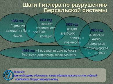 Шаги Гитлера по разрушению Версальской системы Задание: вам необходимо обосно...