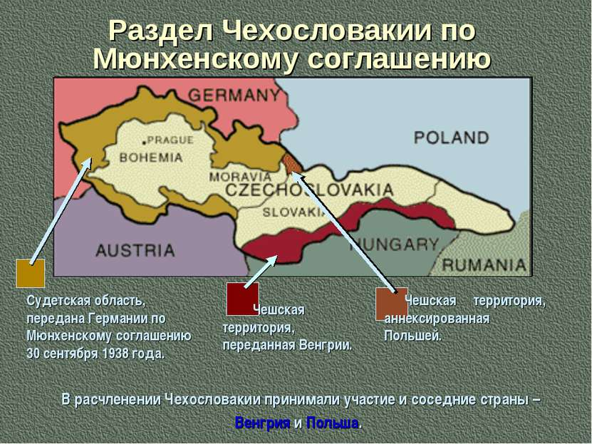 Раздел Чехословакии по Мюнхенскому соглашению Судетская область, передана Гер...
