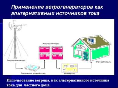 Использование ветряка, как альтернативного источника тока для частного дома. ...