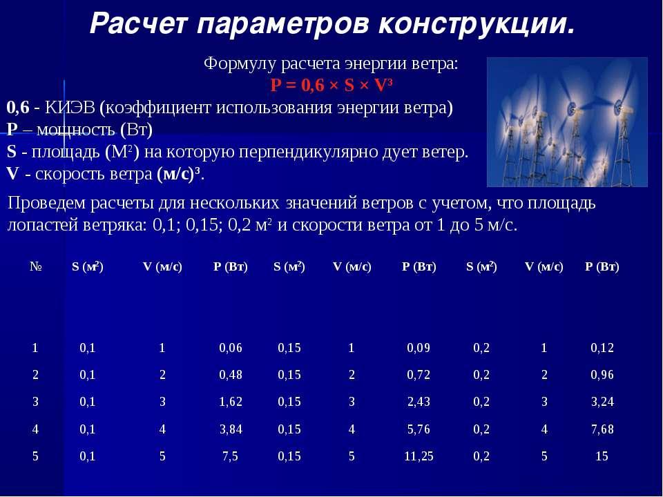 Расчет параметров конструкции. Формулу расчета энергии ветра: P = 0,6 × S × V...