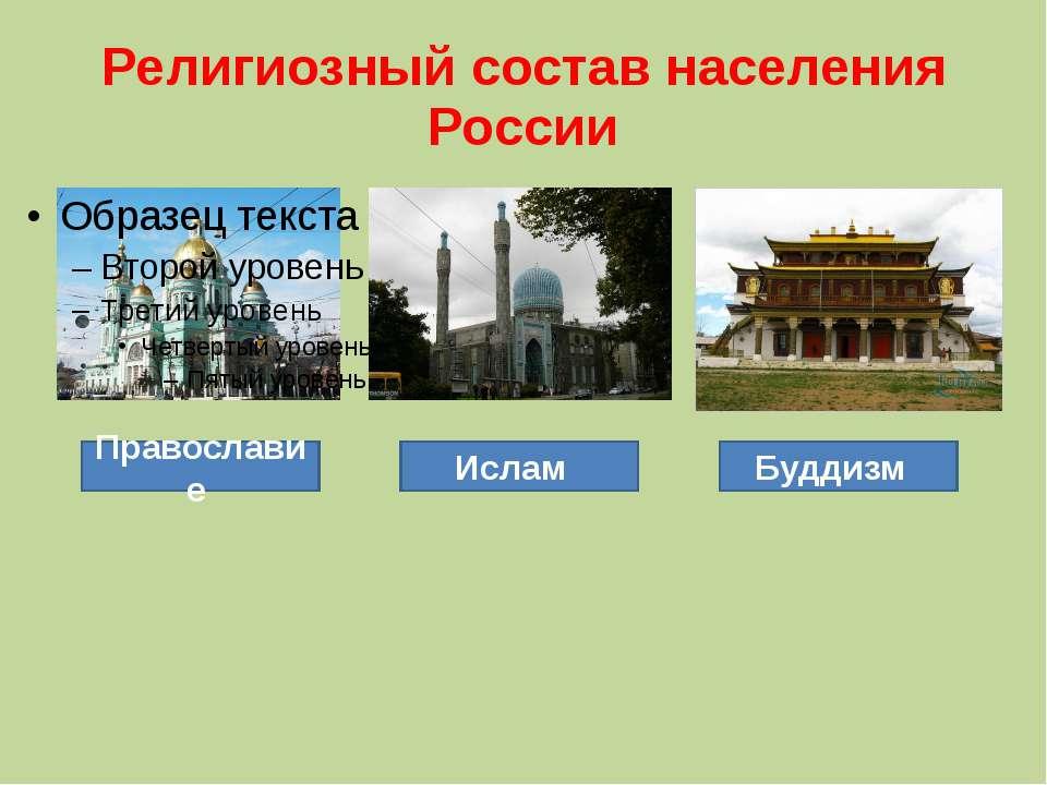 Религиозный состав населения России Православие Ислам Буддизм