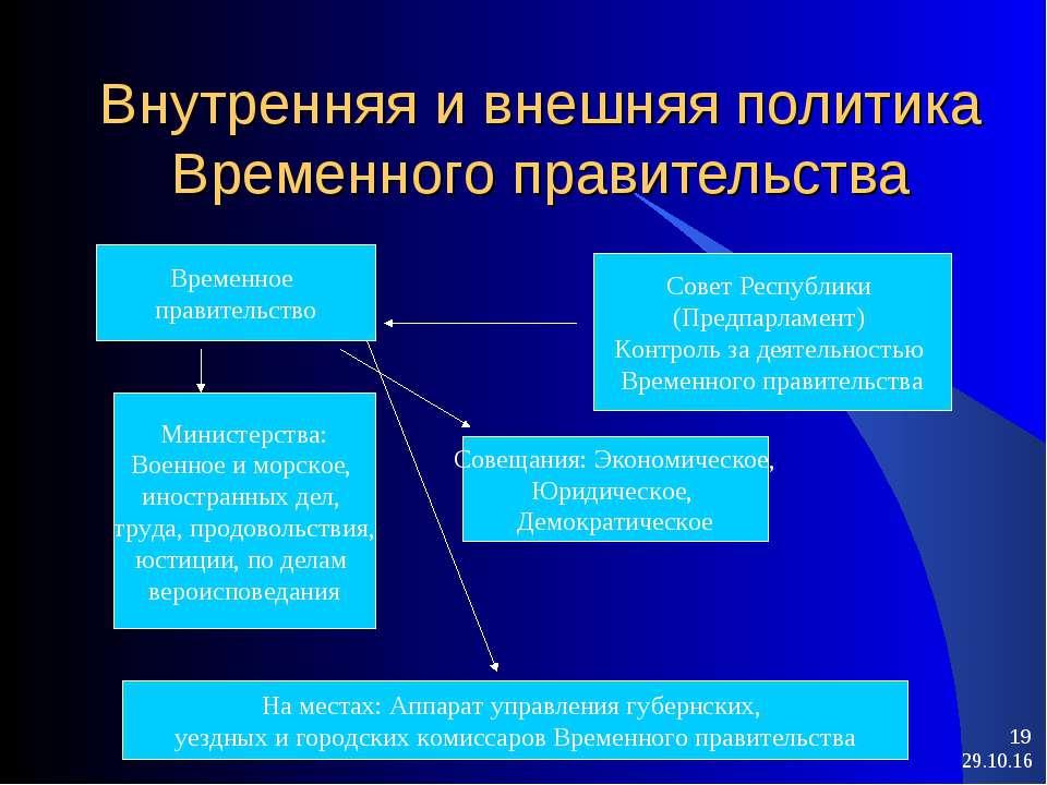 * * Внутренняя и внешняя политика Временного правительства Временное правител...