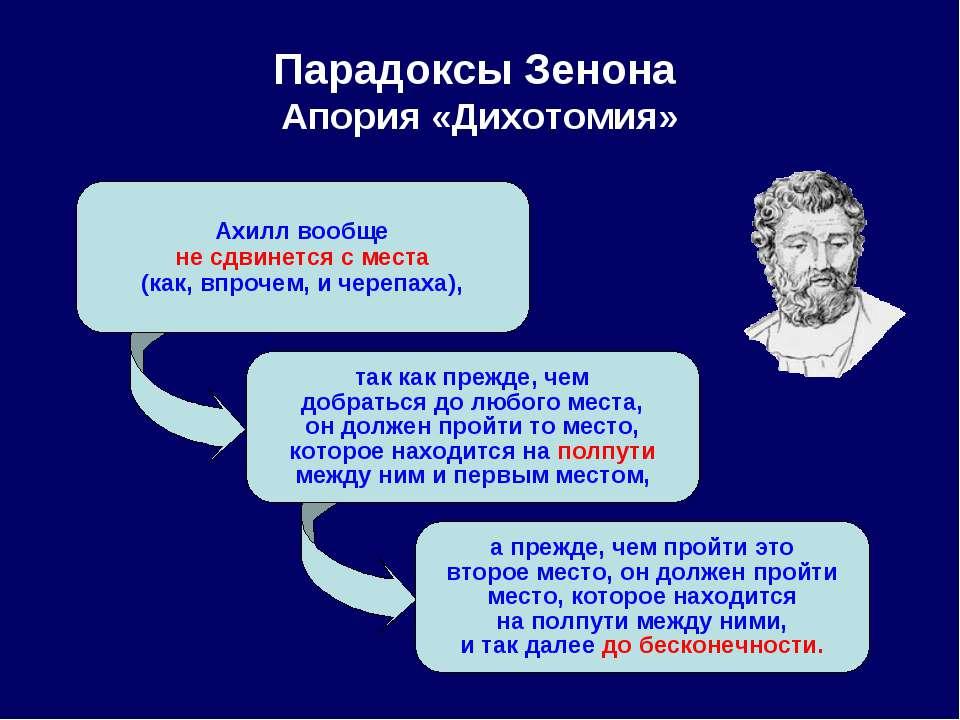 Парадоксы Зенона Апория «Дихотомия» Ахилл вообще не сдвинется с места (как, в...
