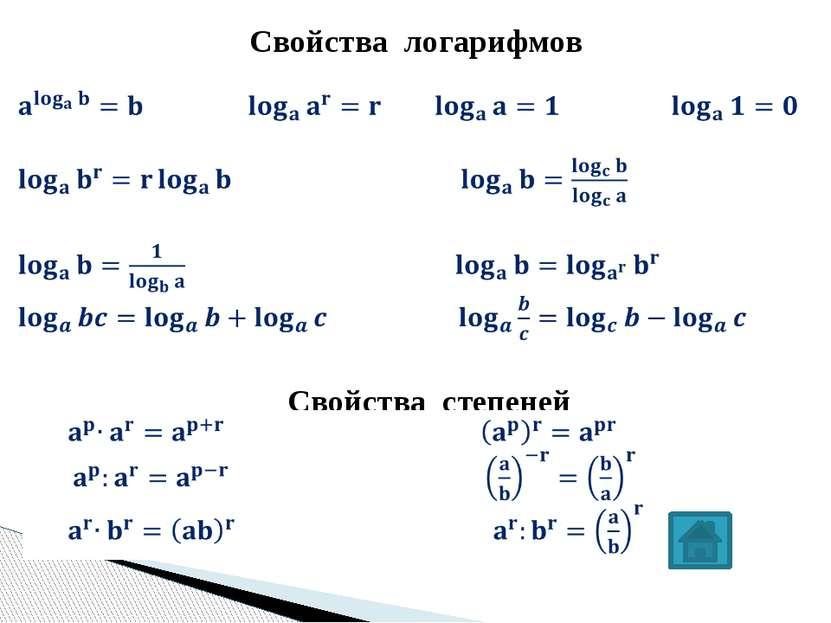 Антонова Г.В. Свойства логарифмов Свойства степеней