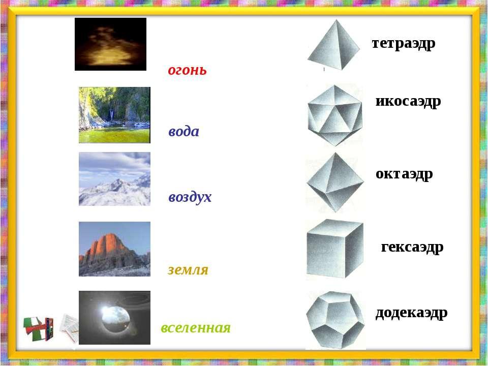 огонь вода воздух земля вселенная тетраэдр икосаэдр октаэдр гексаэдр додекаэдр