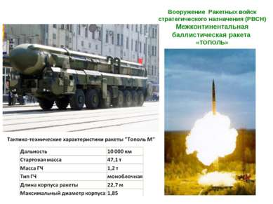 Вооружение Ракетных войск стратегического назначения (РВСН) Межконтинентальна...