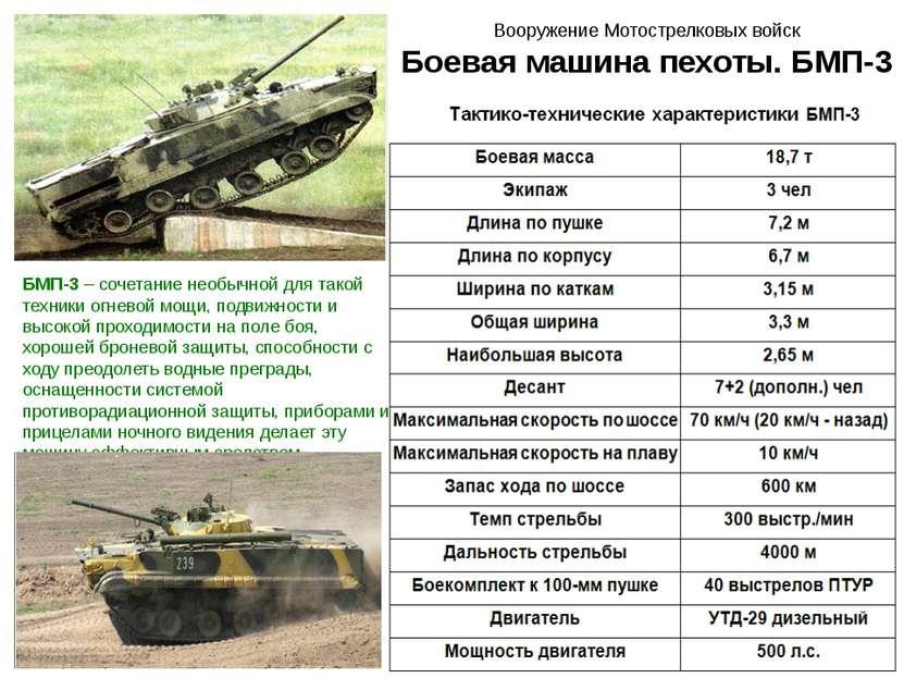 Вооружение Мотострелковых войск Боевая машина пехоты. БМП-3 БМП-3 – сочетание...