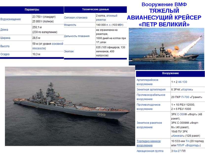 Вооружение ВМФ ТЯЖЕЛЫЙ АВИАНЕСУЩИЙ КРЕЙСЕР «ПЕТР ВЕЛИКИЙ»