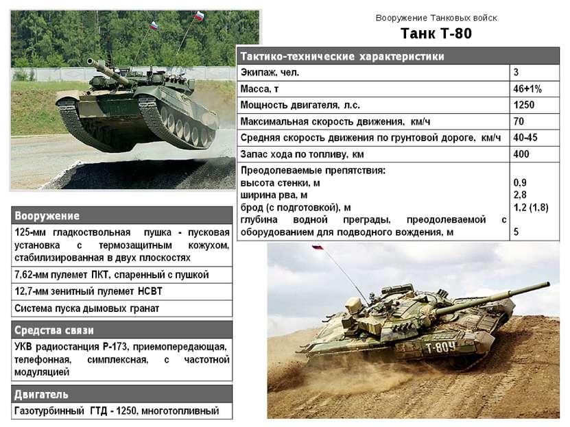 Вооружение Танковых войск Танк Т-80