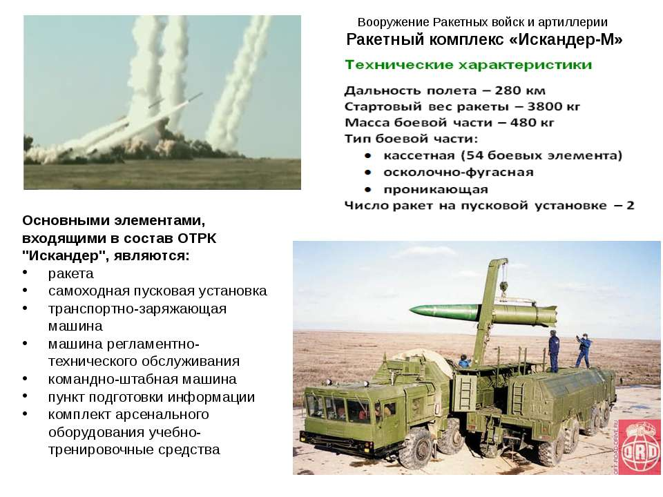 Вооружение Ракетных войск и артиллерии Ракетный комплекс «Искандер-М» Основны...
