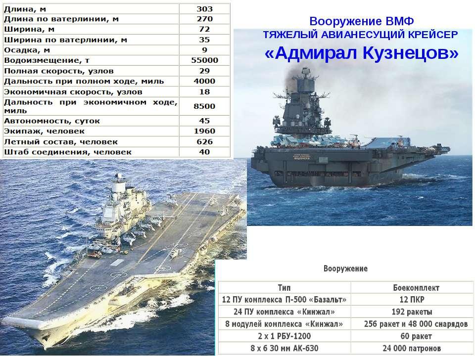Вооружение ВМФ ТЯЖЕЛЫЙ АВИАНЕСУЩИЙ КРЕЙСЕР «Адмирал Кузнецов»