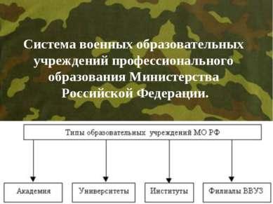 Система военных образовательных учреждений профессионального образования Мини...