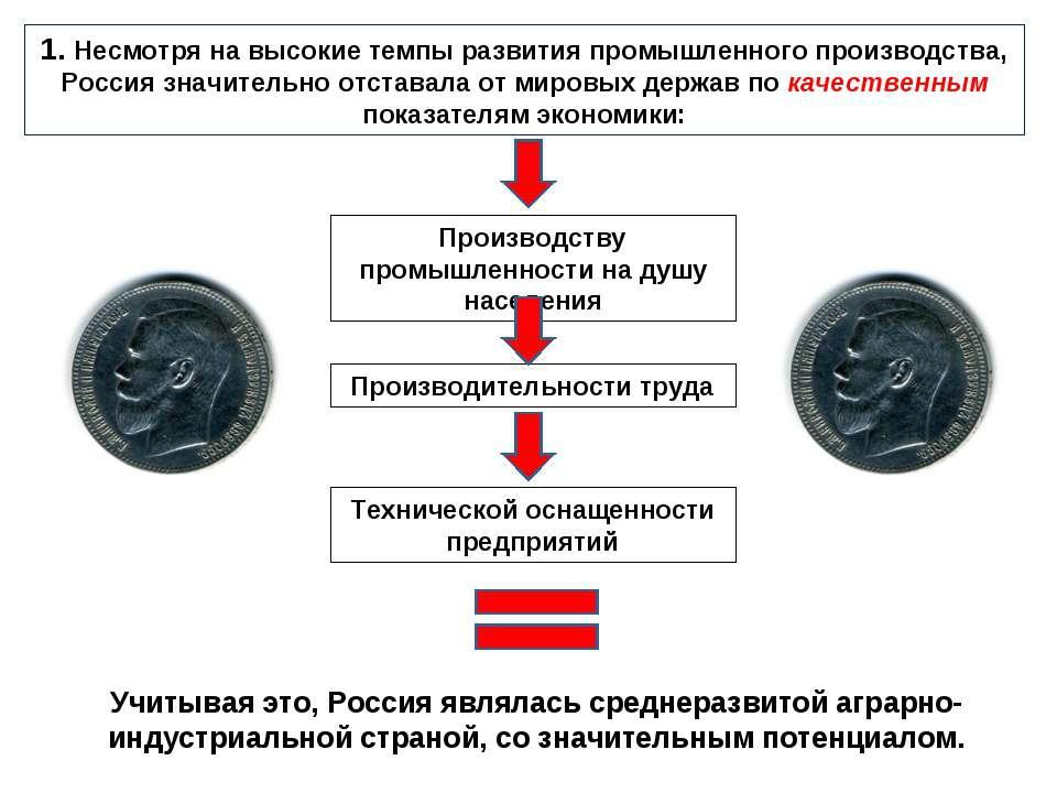 1. Несмотря на высокие темпы развития промышленного производства, Россия знач...