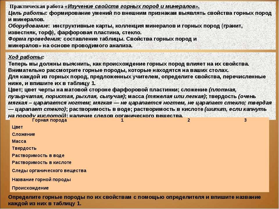 Практическая работа «Изучение свойств горных пород и минералов». Цель работы:...
