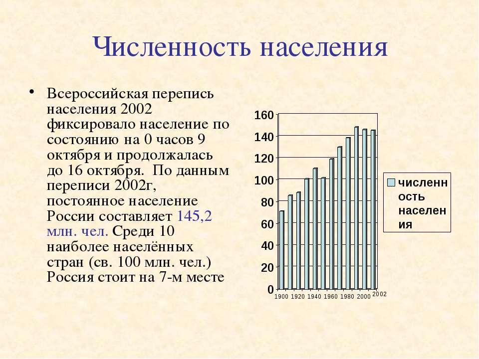 Численность населения Всероссийская перепись населения 2002 фиксировало насел...