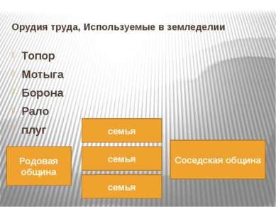Орудия труда, Используемые в земледелии Топор Мотыга Борона Рало плуг Родовая...