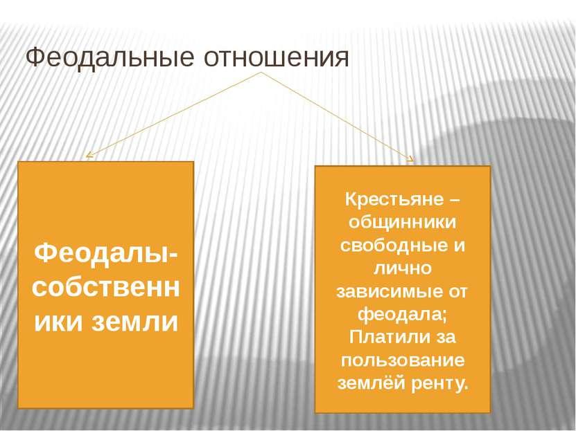 Феодальные отношения Феодалы- собственники земли Крестьяне – общинники свобод...