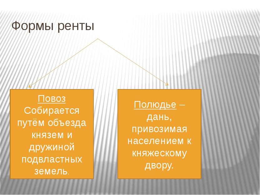 Формы ренты Повоз Собирается путём объезда князем и дружиной подвластных земе...