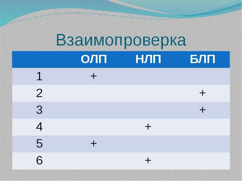Взаимопроверка ОЛП НЛП БЛП 1 + 2 + 3 + 4 + 5 + 6 +