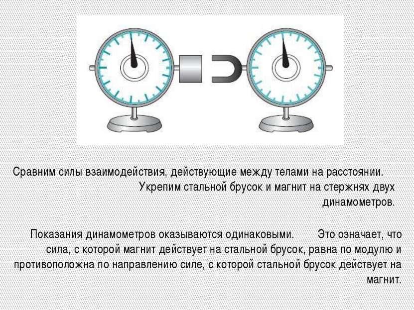 Сравним силы взаимодействия, действующие между телами на расстоянии. Укрепим ...